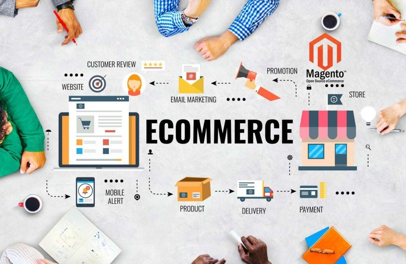 Ecommerce-Development-saminus-in-haryana